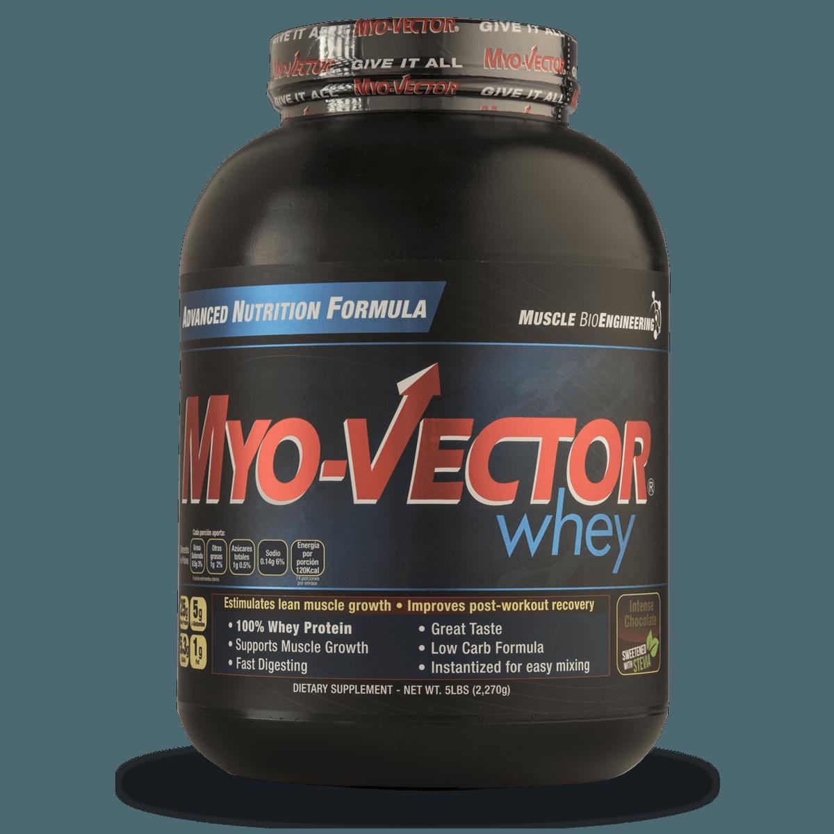 Proteína para el crecimiento, recuperación y aumento de masa muscular
